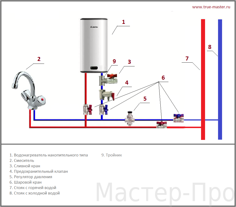 Автомат для водонагревателя схема подключения5